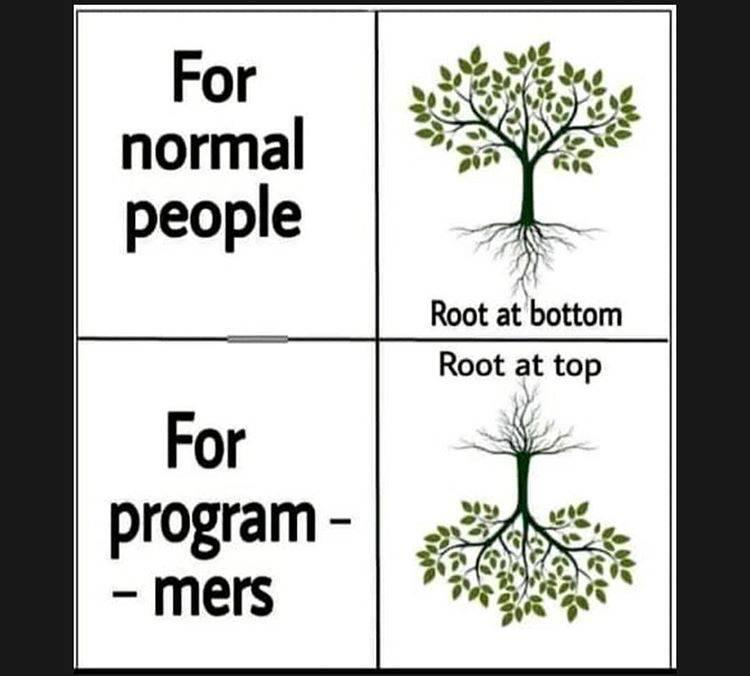 For normal people vs For programmers